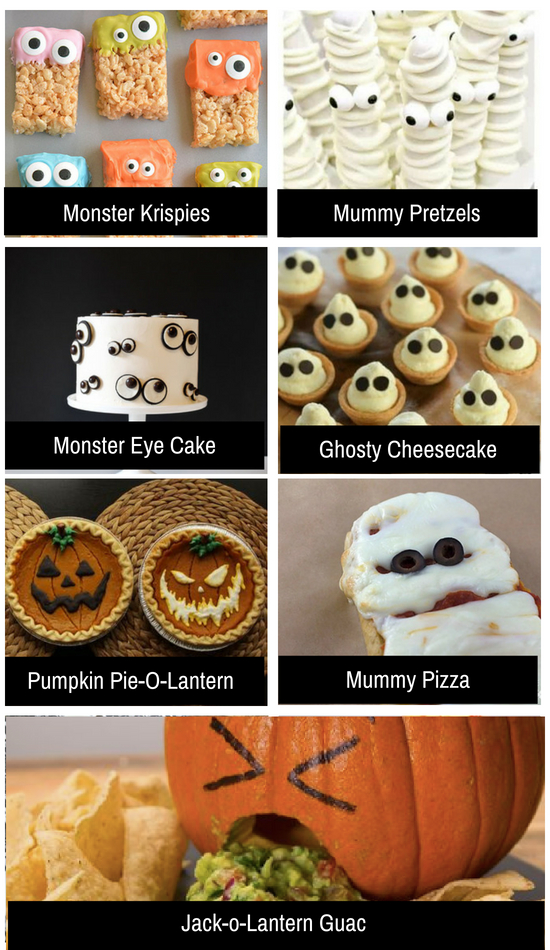 Halloween Ideas for Food