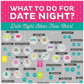 dating divas group date night Looking for something different to try on your next date night check out these great date night ideas - almost 200 of them - from the dating divas.