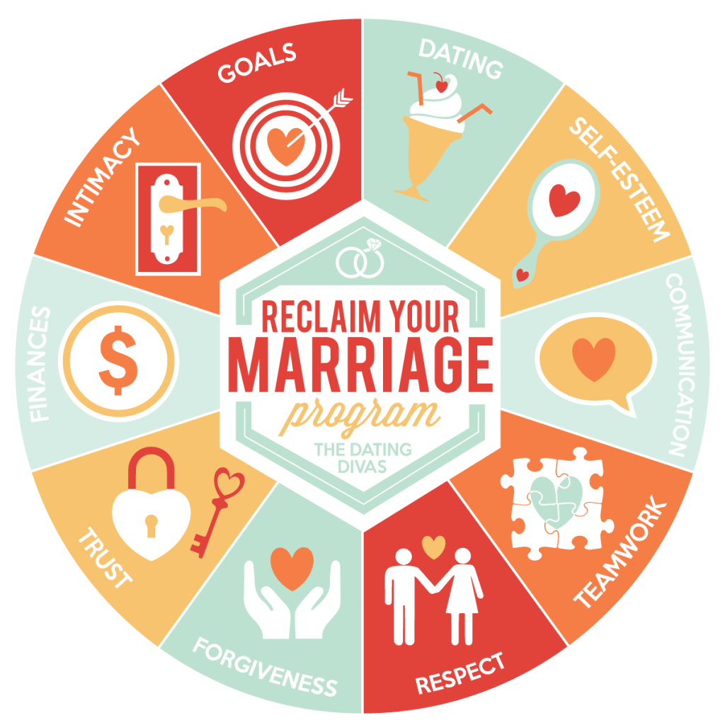 Reclaim Your Marriage Session Topics