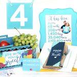 Fourth Anniversary Gift Printable Kit