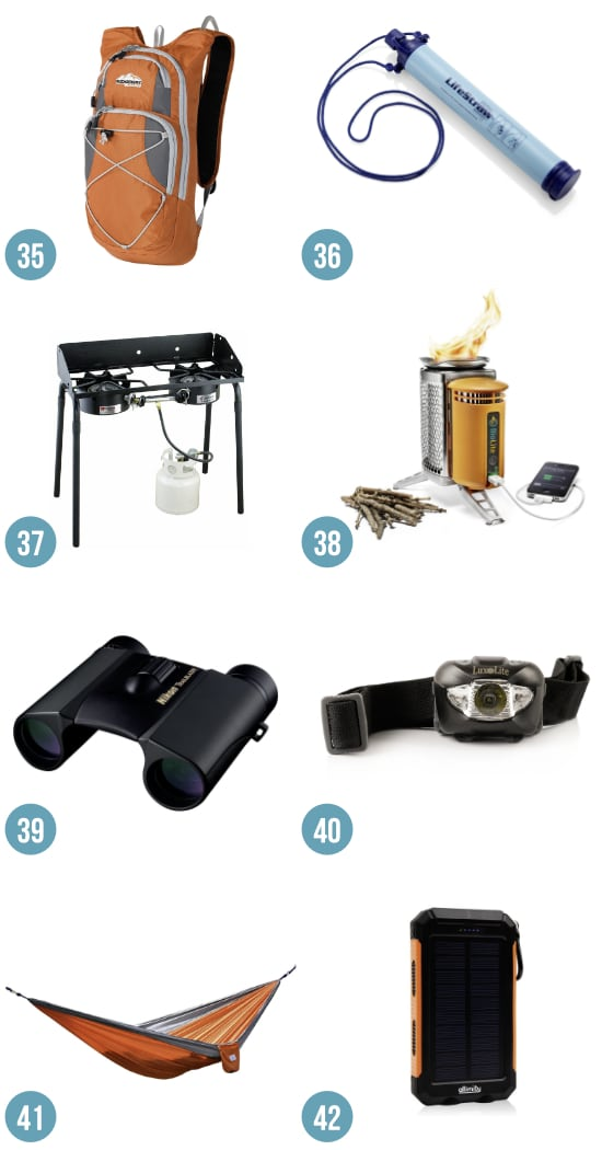 Gifts for the Outdoor Guy