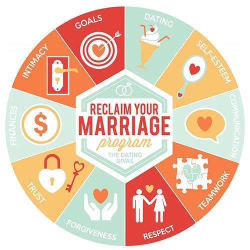 reclaim your marriage program the dating divas