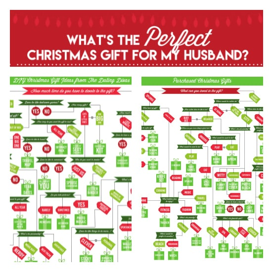 Christmas Ideas For Husband: Christmas Gifts For Husband: What To Get For Christmas