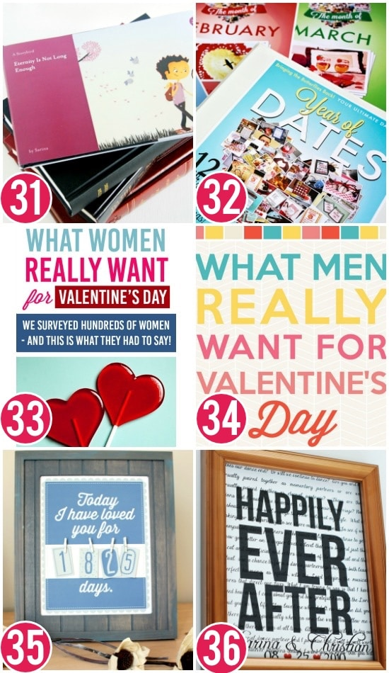 Valentine's Day Popular Gift Ideas