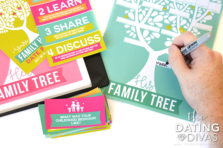 Family History Date His Tree #familyhistory #geneology