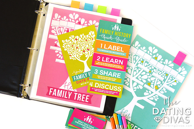 Family History Date Pack #familyhistory #geneology