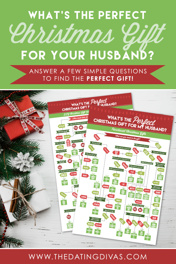 Don't know what to get your husband for Christmas? We'll help you find the perfect Christmas gift with just a few questions! #ChristmasGiftsforHusband