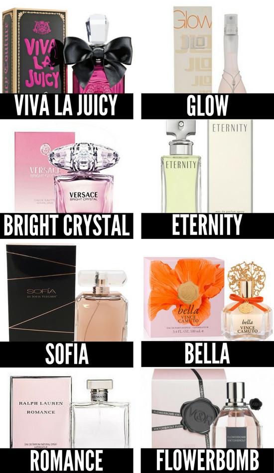 Top Women's Fragrance #mensfragrance #menscologne #bestcologneformen