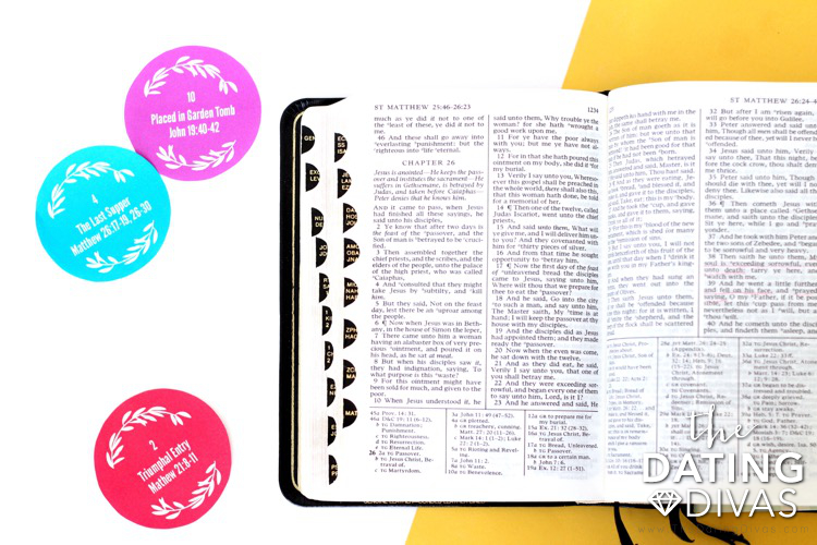 Christ-Centered Easter Scripture Tags