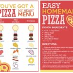 Build Your Own Pizza Competition
