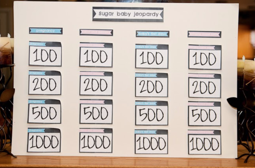 Baby Jeopardy Party Game for the Gender Announcement Party Ideas | The Dating Divas