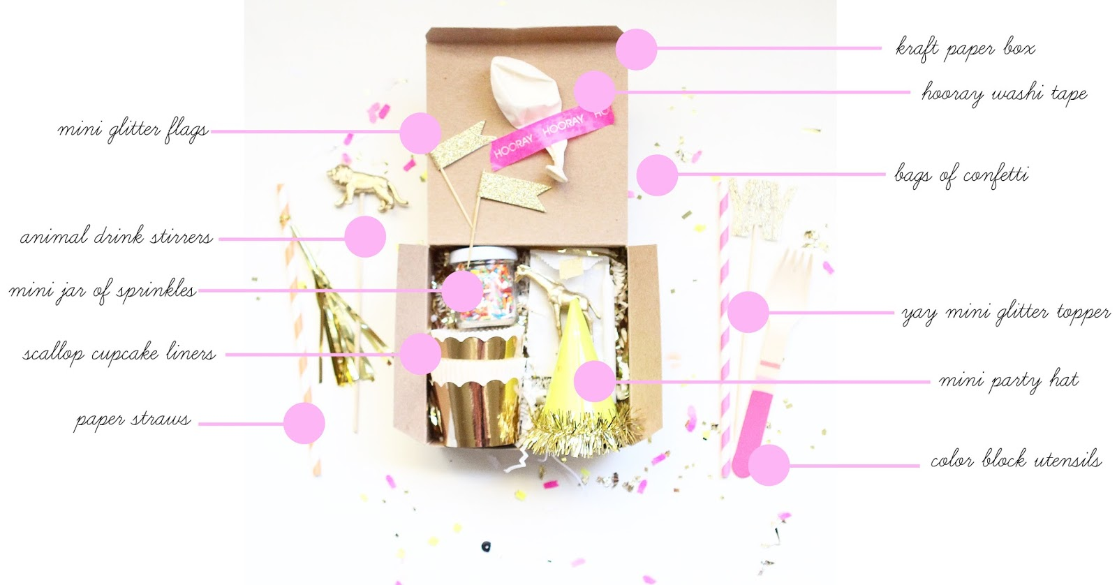 Party in A Box Gift Ideas for You. | The Dating Divas