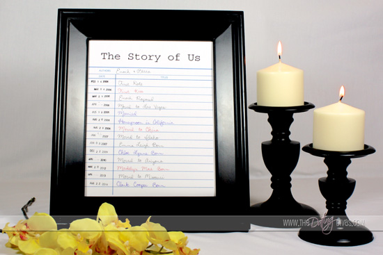 Framed Love Story Gift