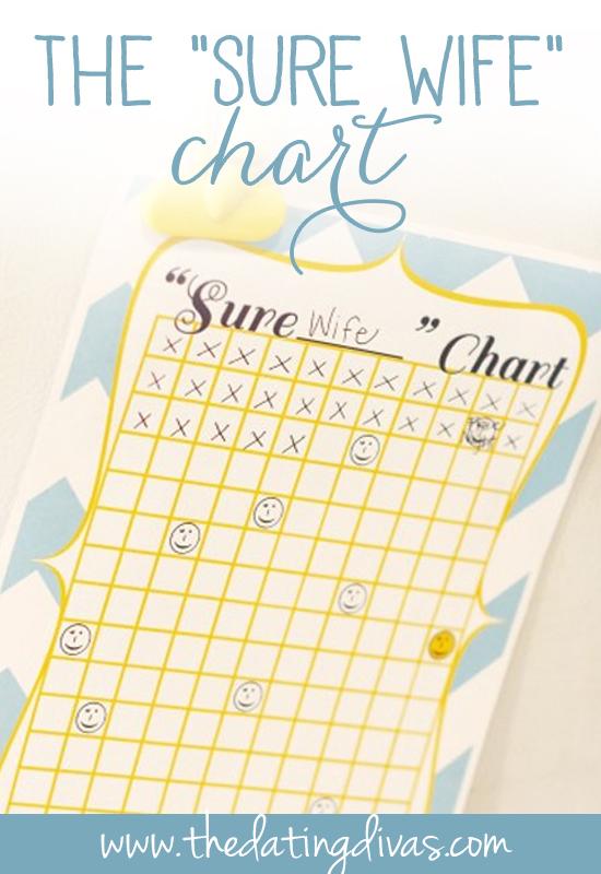Kristen - Sure Wife Chart - Pinterst PIc