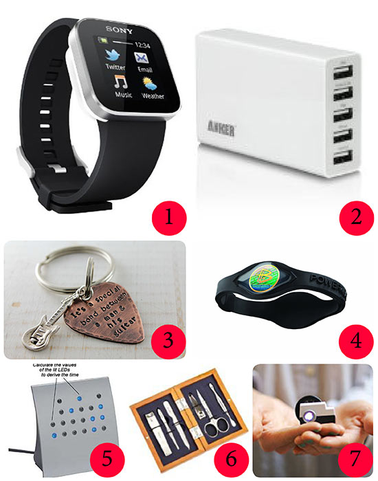 Julie_Collage_Gadgets_web
