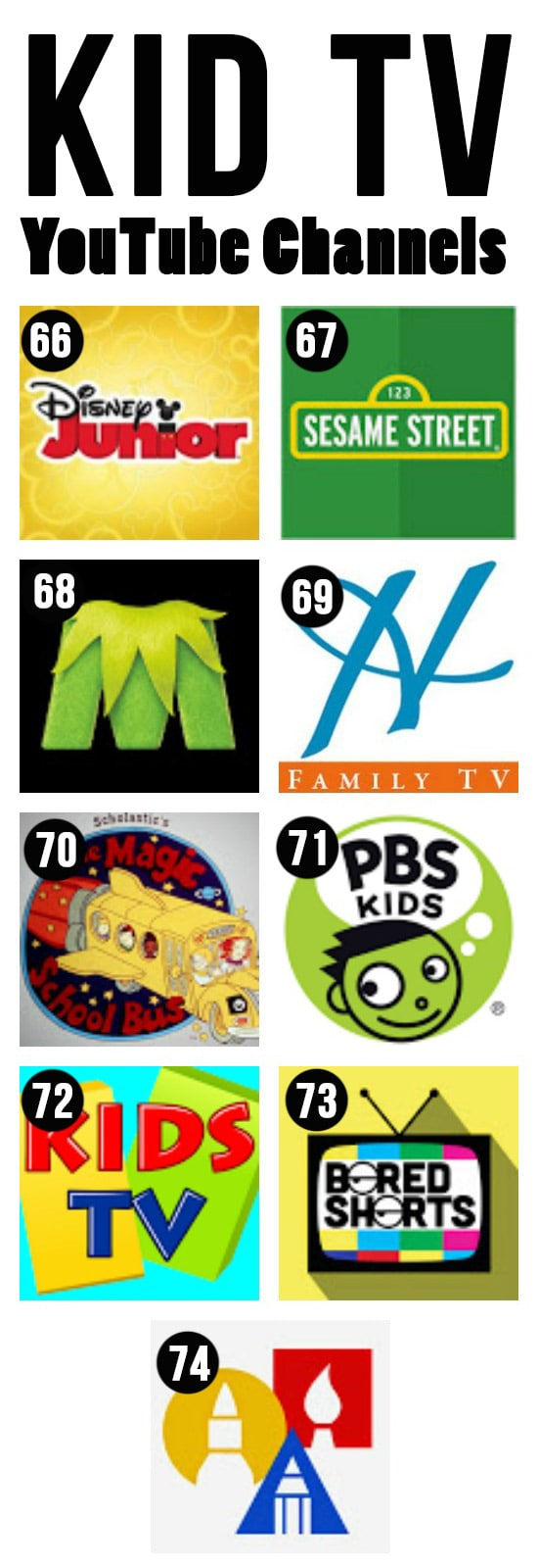 Kid TV YouTube Channels