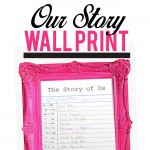 "Printable ""Our Story"" Wall Print"