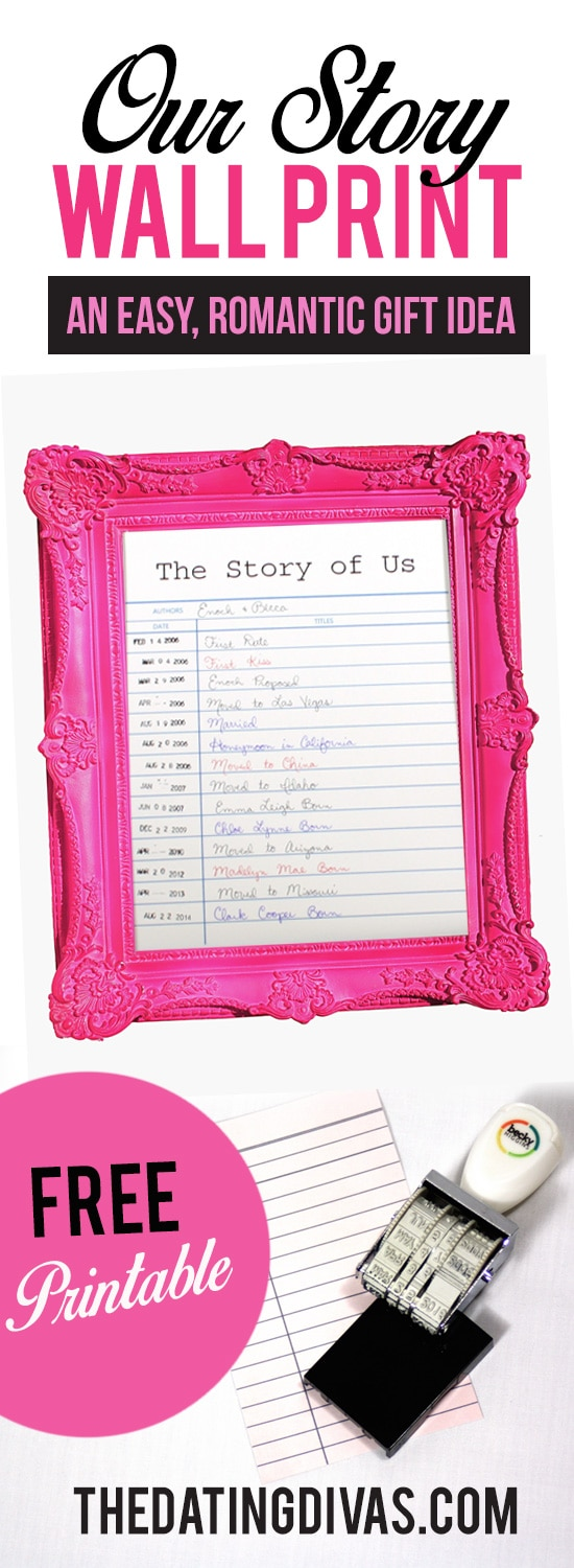 Frame Your Love Story- an easy romantic gift idea