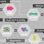Questions---best-WebLogo