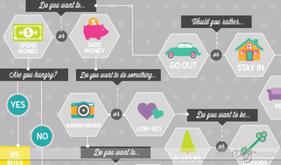 The date night ideas flow chart round two questions best weblogo ccuart Image collections
