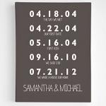 Sarina-AnniversaryGiftIdeas-Dates