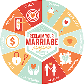 reclaim your marriage wheel